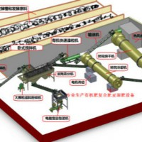小型有机肥加工设备 有机肥生产线 鸡粪生产设备 猪粪加工机械