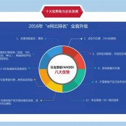 济南泓滔广告传媒有限公司