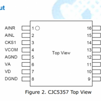 AKM5357代替CJC5357 立体声双路ADC