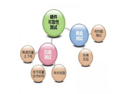 北京软件测试机构 可测通用软件 出